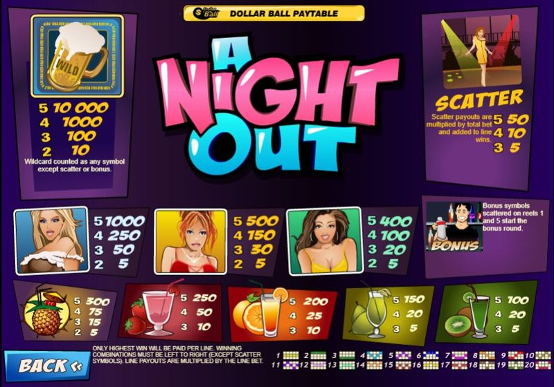 A Night Out Paytable
