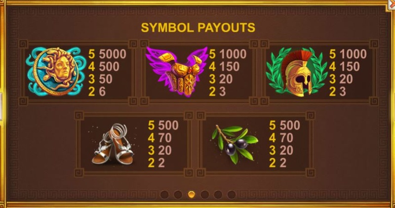 Age of the Gods: Goddess of Wisdom Paytable