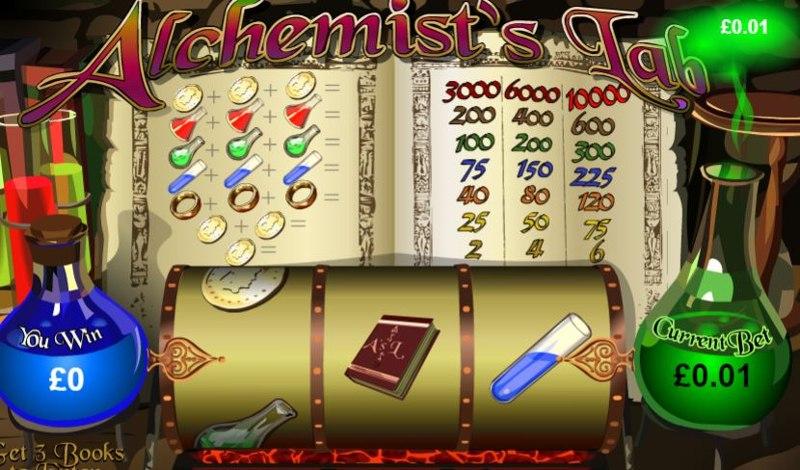 Alchemists Lab Screenshot