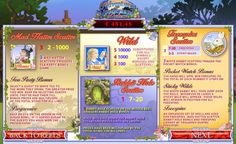 Alice's Adventures in Wonderland Paytable