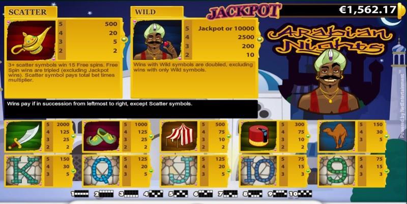 Arabian Nights Paytable