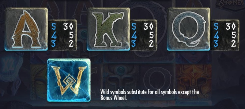 Asgardian Stones Paytable