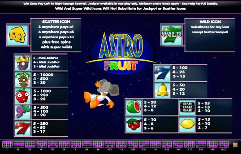Astro Fruit Paytable