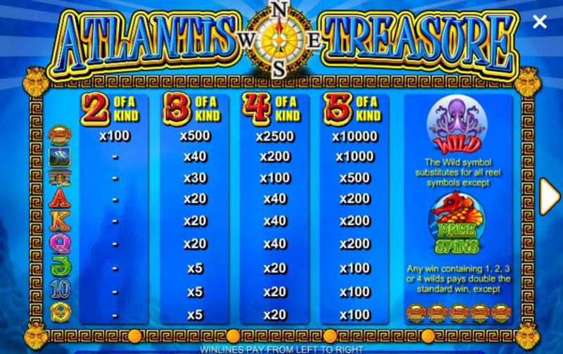Atlantis Treasure Paytable