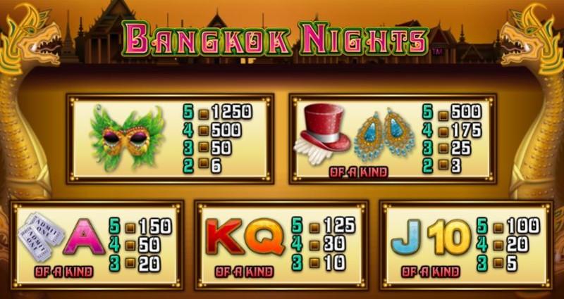Bangkok Nights Paytable