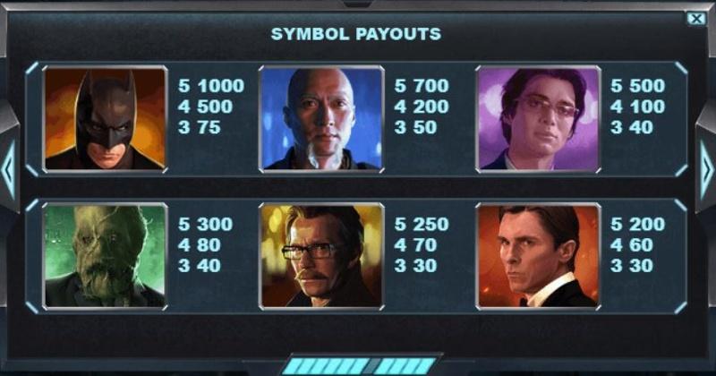 Batman Begins Paytable