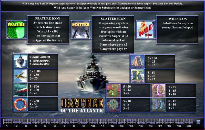 Battle of the Atlantic Paytable
