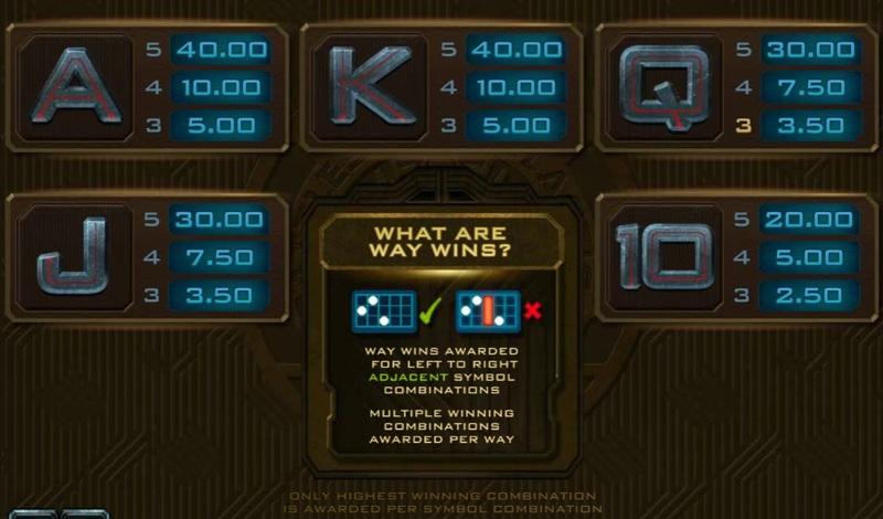 Vegas slots online games