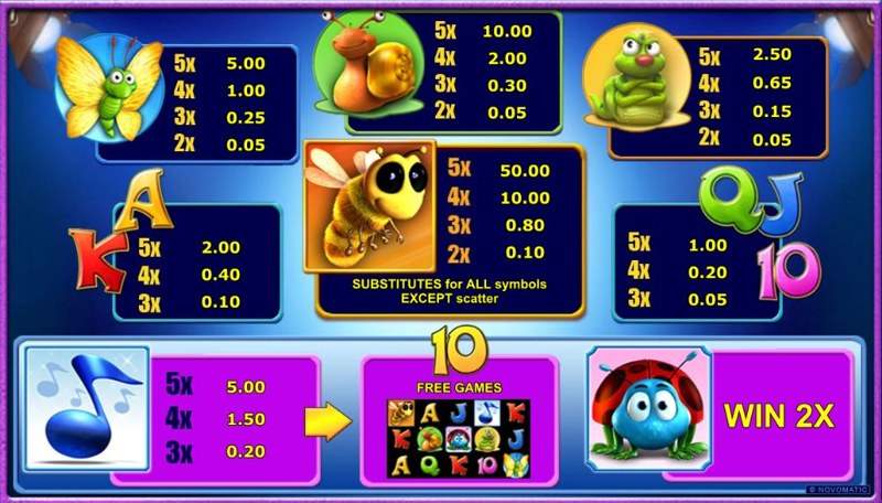 Beetle Mania Deluxe Paytable