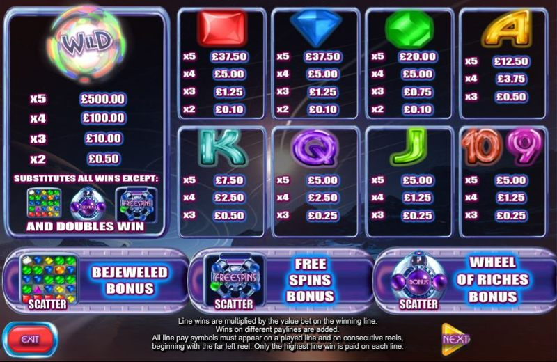 Bejeweled 2 Paytable