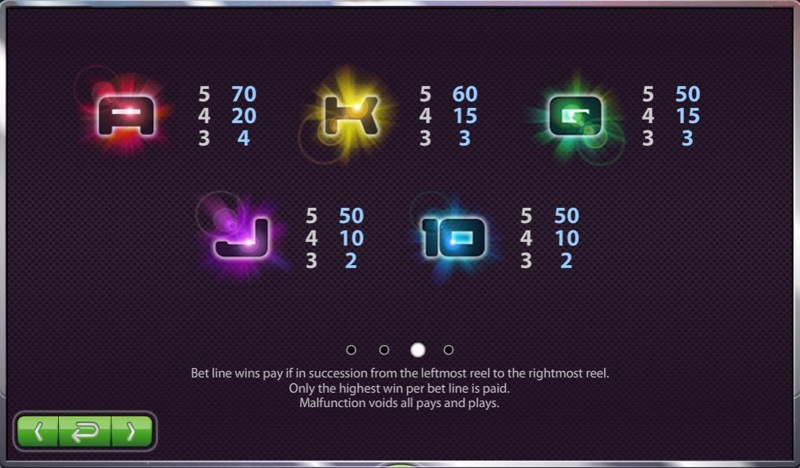 Big Bang Paytable