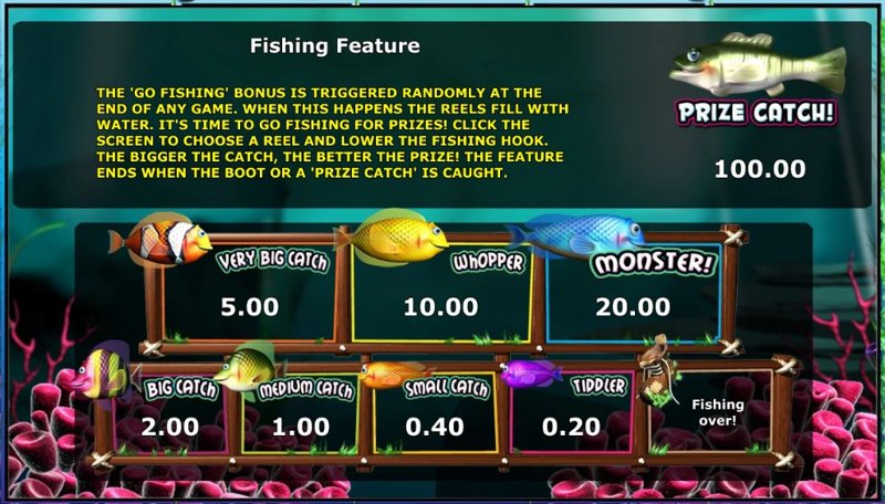 Big Catch Paytable