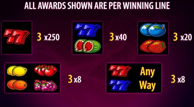 Black Magic Fruits Paytable