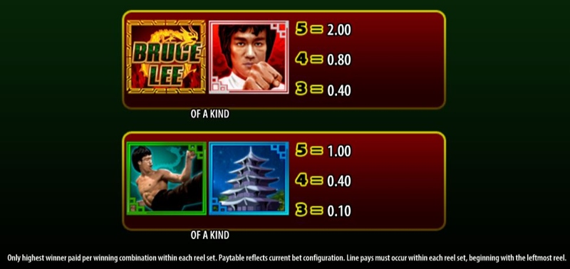 Bruce Lee 2 Paytable