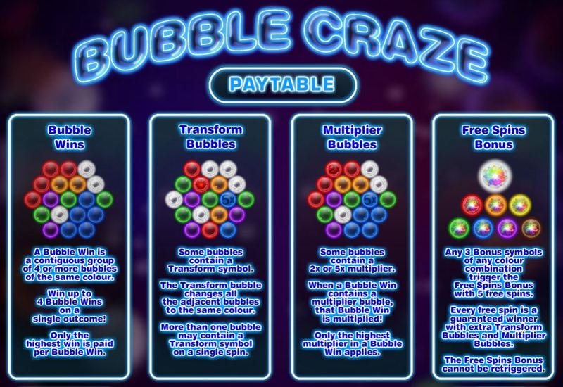Bubble Craze Paytable