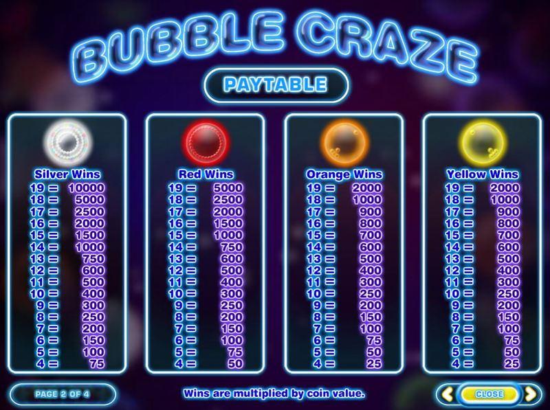 Bubble Craze Paytable