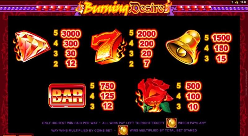 Burning Desire Paytable