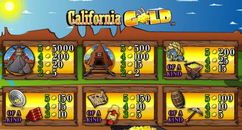 California Gold Paytable