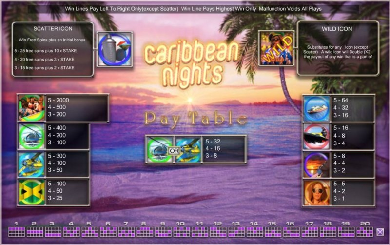 Caribbean Nights Paytable