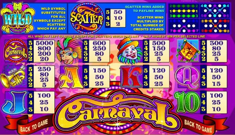 Carnaval Paytable