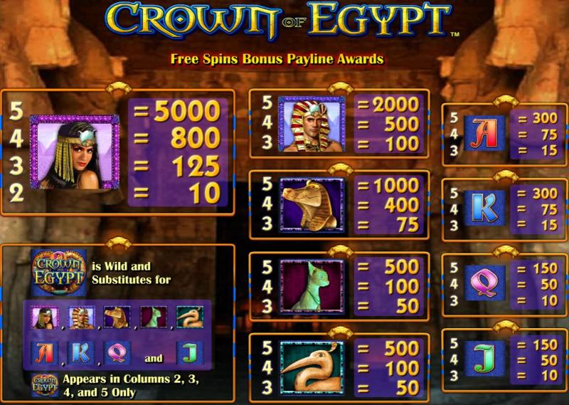 Crown of Egypt Paytable