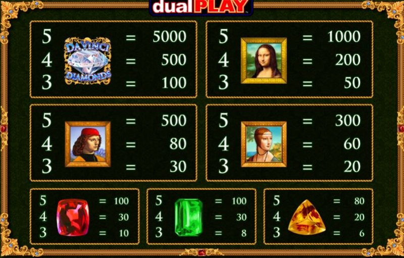 Da Vinci Diamonds Dual Play Paytable