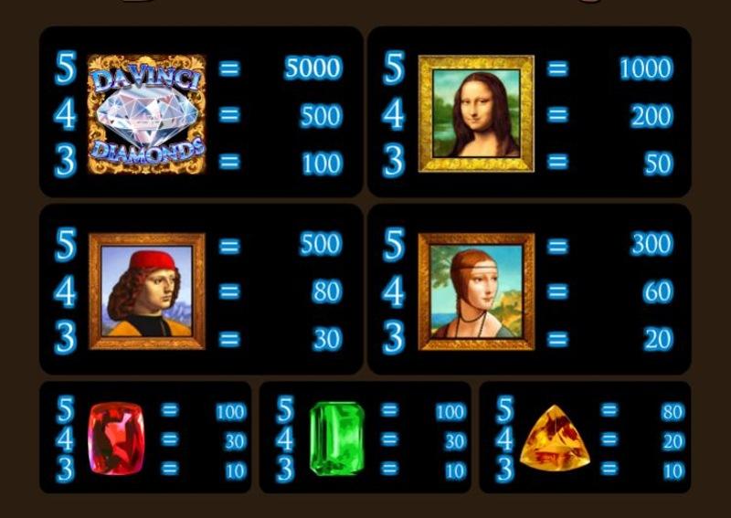 Da Vinci Diamonds Paytable