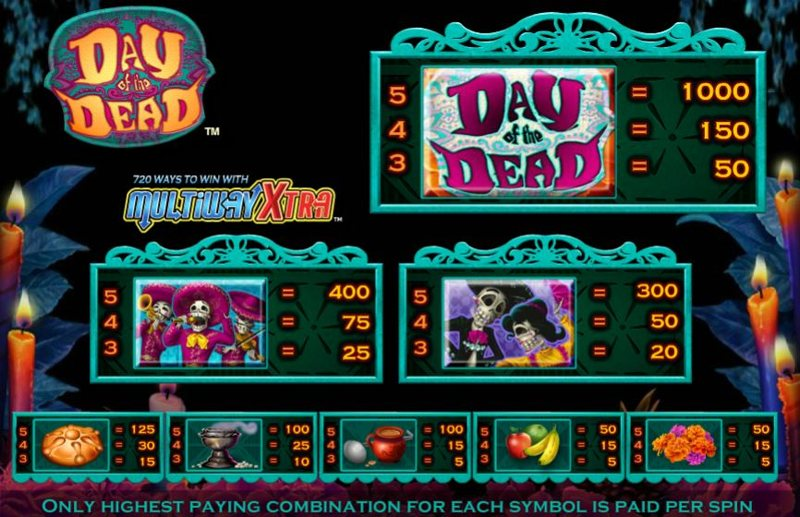Day of the Dead Paytable