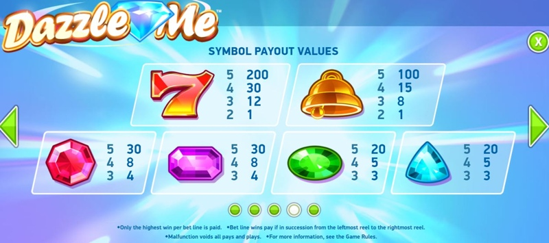 Dazzle Me Paytable