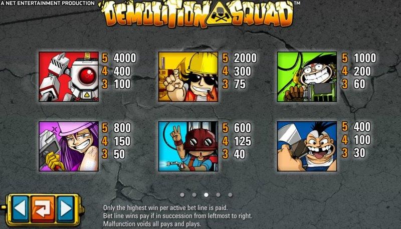 Demolition Squad Paytable