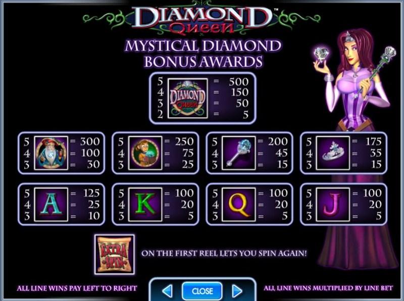 Diamond Queen Paytable