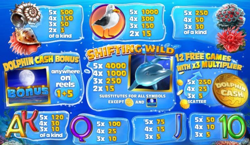 Dolphin Cash Paytable