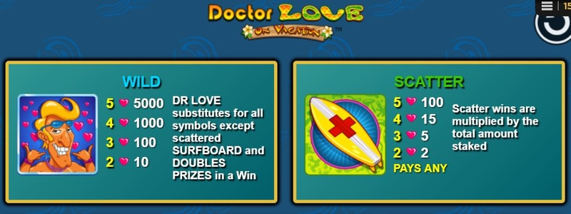 Doctor Love on Vacation Paytable