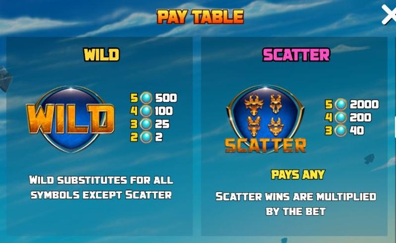 Dragon Wins Paytable