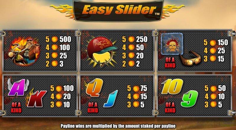 Easy Slider Paytable