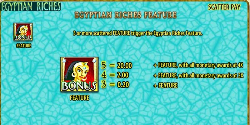 Egyptian Riches Paytable