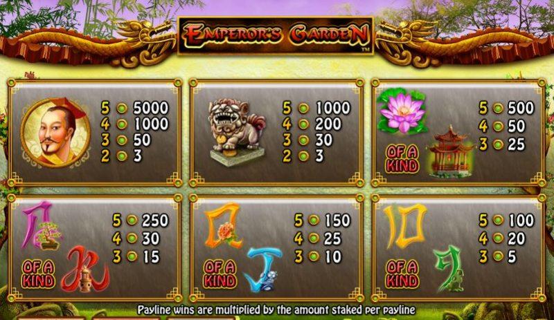 Emperors Garden Paytable