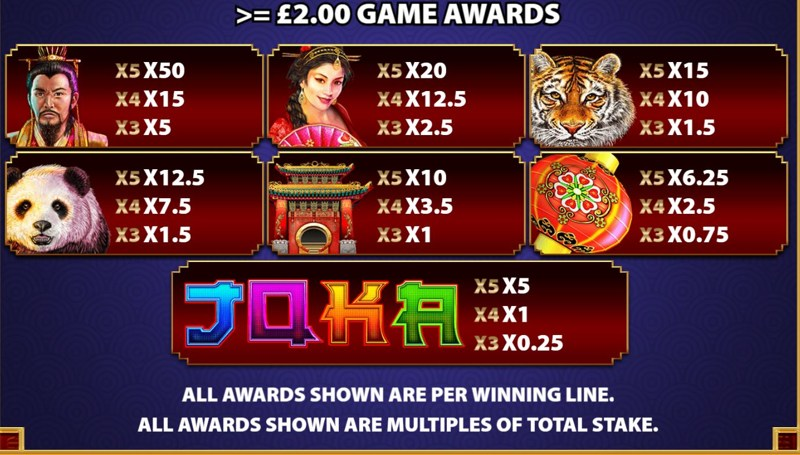 Emperors Gold Paytable