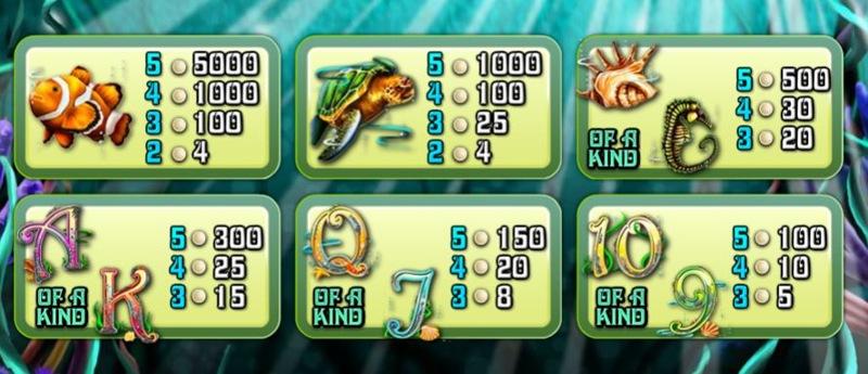 Enchanted Mermaid Paytable