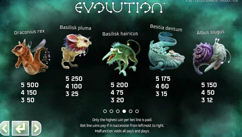 Evolution Paytable