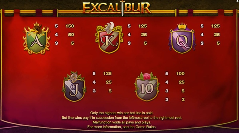Excalibur Paytable