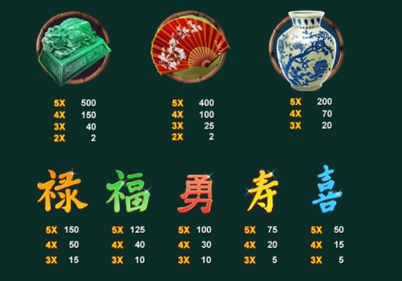 Fei Cui Gong Zhu Paytable