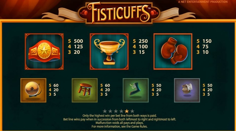 Fisticuffs Paytable
