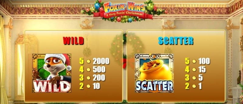 Foxin' Wins a Very Foxin' Christmas Paytable