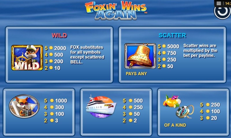 Foxin' Wins Again Paytable