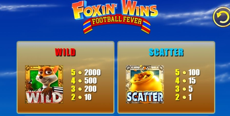 Foxin' Wins Football Fever Paytable