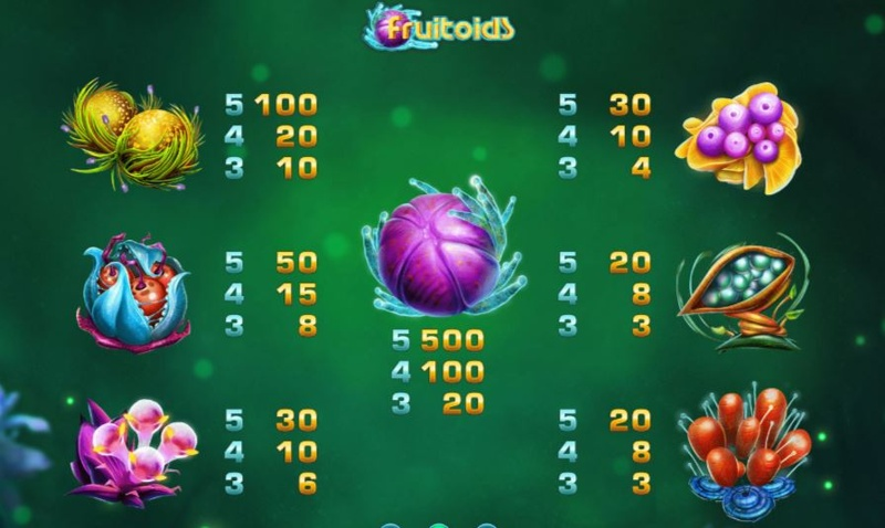 Fruitoids Paytable