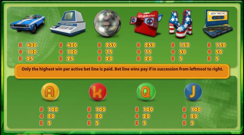 The Funky Seventies Paytable