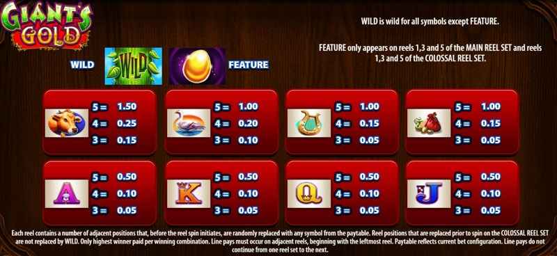 Giant's Gold Paytable