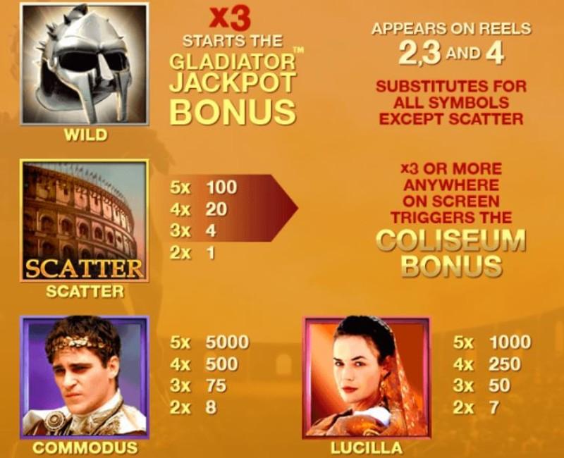 Gladiator Jackpot Paytable